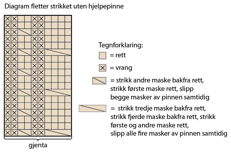 strikke flette uten hjelpepinne